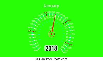 Year 2018 calendar speedometer car in concept animation. ....