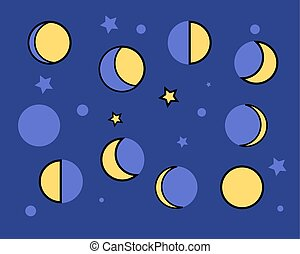 Yellow moon phases on a dark blue background