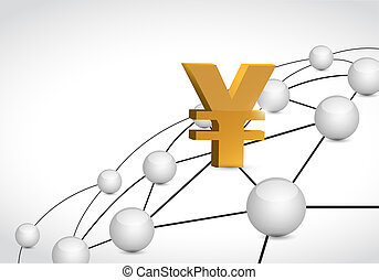 yen currency link around the world concept