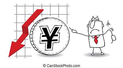 Yen is growing down