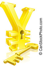 Yen key lock concept