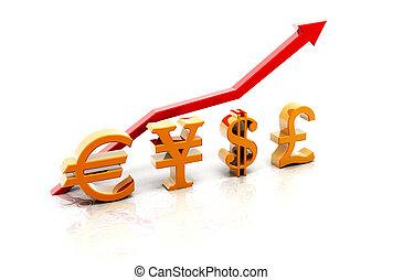 yen, livre, dollar, euro