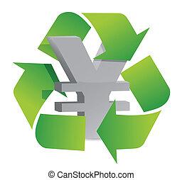 yen recycle