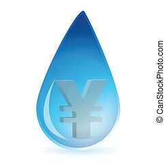 yen water drop