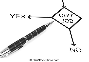 Quit job - Yes or No to choose Quit job