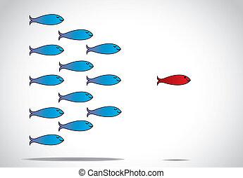 yeux bleus, concept, groupe, mener, fish, ou, illustration, ...