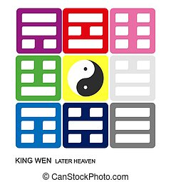 """yin, feng, heaven"""", rey, bagua, shui, chino, quadrat., wen, ..."""