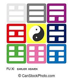 """yin, feng, quadrat., heaven"""", fu, shui, chino, """"earlier, xi..."""