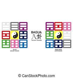 yin, feng, quadrat, shui, chino, bagua, símbolo, yang