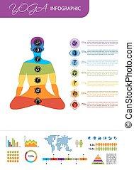 yoga, infographic, disegno, tuo