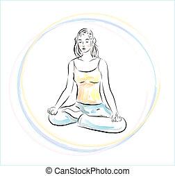 yoga, praktyka