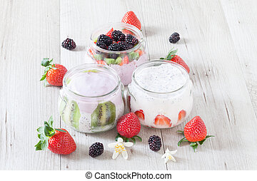 Yogurt With Red Fruits