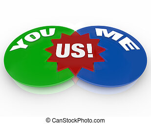 You Me Us - Venn Diagram Relationship Love Compatibility - A...
