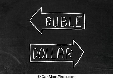 You must choose one: The dollar, or the ruble