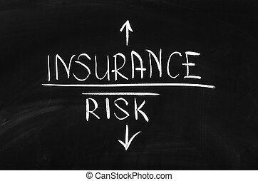 You must choose one: The risk, or the insurance