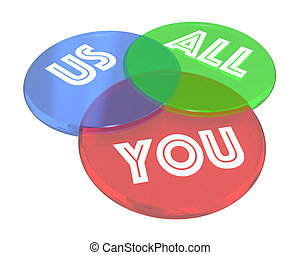 You Us All Common Interest Shared Benefits Venn Diagram 3d Illustration