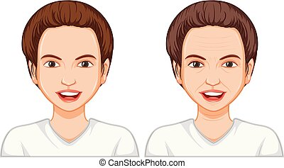 Young and old woman face