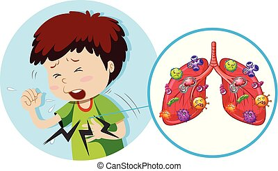 Young boy with bacteria on lungs