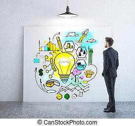 Financial ideas concept
