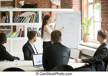 Young businesswoman giving presentation to diverse businessmen a