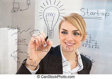 Young Businesswoman Writing Start Up Plan On Glass Screen With Pen