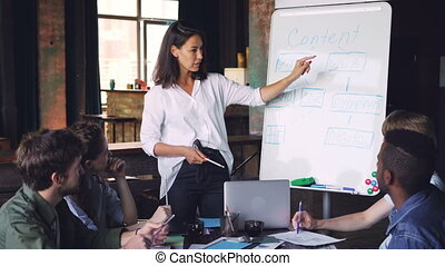 Young woman is making presentation for her colleagues...