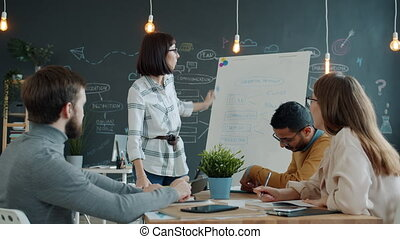 Young woman team leader talking to coworkers writing on whiteboard in office
