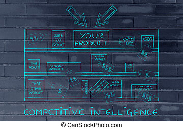 your product on store shelf among competitors, with text Competitive Intelligence