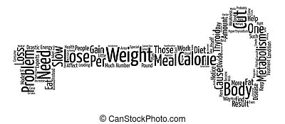 your thyroid and weightloss text background word cloud concept