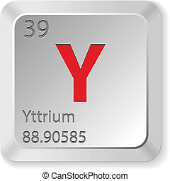 Isolated blackboard with periodic table yttrium clipart search yttrium element urtaz Images