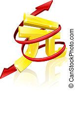 yuan, conceito, taxa de câmbio