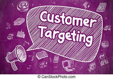 zákazník, terč, concept., -, povolání