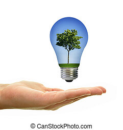 zöld, energia