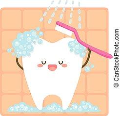ząb szczotkujący, itself
