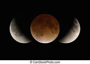 zaćmienie, księżycowy