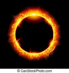 zaćmienie, słoneczny