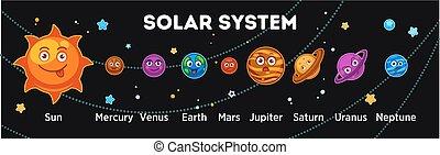 zabawny, słoneczny, przestrzeń, system, planety, twarze, ...