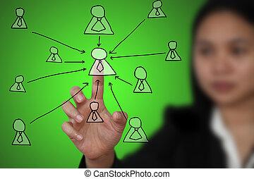 zakelijk, centralization, concept