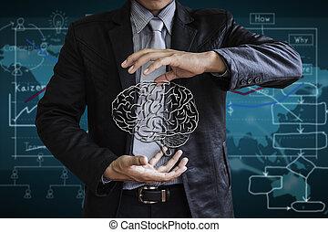 zakelijk, hersenen, controle