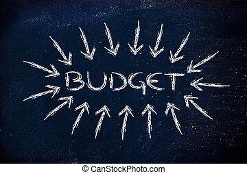 zakelijk, klee, concepts:, begroting