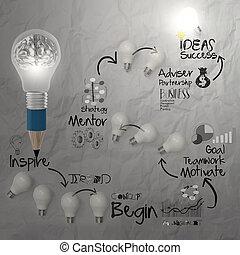 zakelijk, metaal, binnen, hersenen, bol, stra, licht, menselijk, potlood, 3d