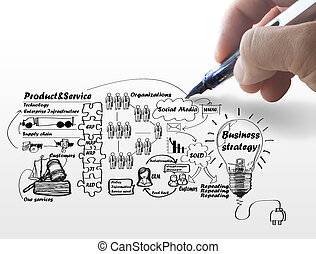 zakelijk, proces, idee, hand, plank, tekening