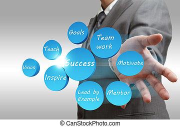 zakelijk, succes, abstract, informatiestroomschema, optredens, man
