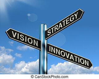 zakelijk, wegwijzer, het tonen, strategie, bewindvoering, ...