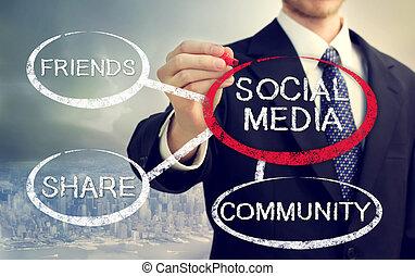 zakenman, het cirkelen, een, sociaal, media, bel