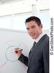 zakenman, het glimlachen, berichtgeving, figuren, omzet
