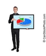 zakenman, tabel