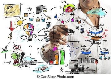 zakenman, tekening, een, nieuw, plan