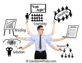 zakenman, werkende, alledaags, schema's, of, multitaskings