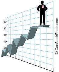 zakenmens , op, bovenzijde, bedrijf, wasdom diagram